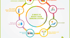 8 Immunity Booster - The Kid On The Go